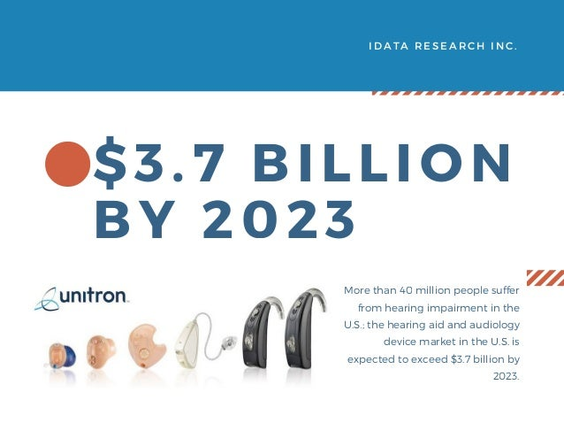 Sonova, William Demant Lead US Hearing Device Market Through Product Innovation and Increased Retail Sales Slide 2