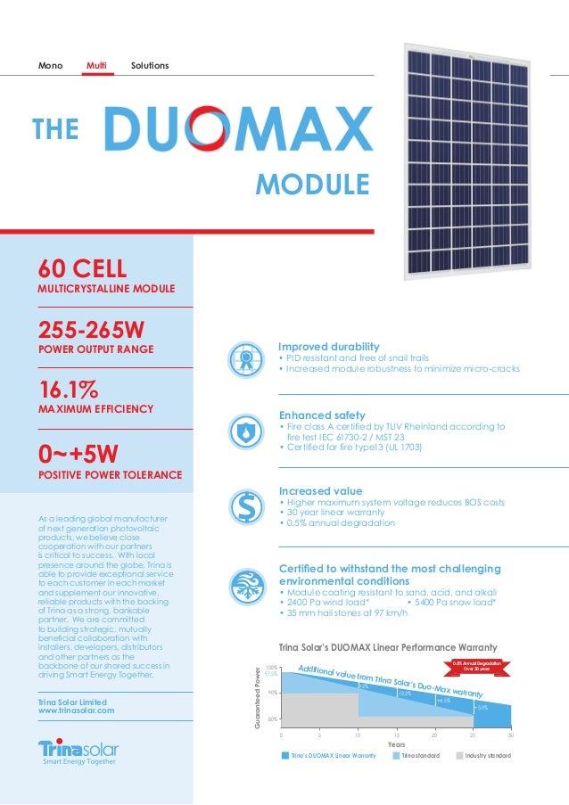 Trina Duomax 250w Solar Module