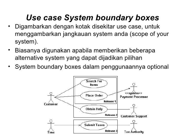 Use case diagram penggunaannya optional 13 latihan use case diagram pt nusantara ccuart Choice Image