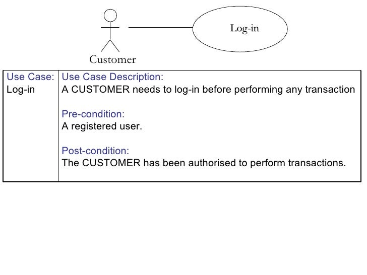 Use case diagrams 10 customer use case description ccuart Images