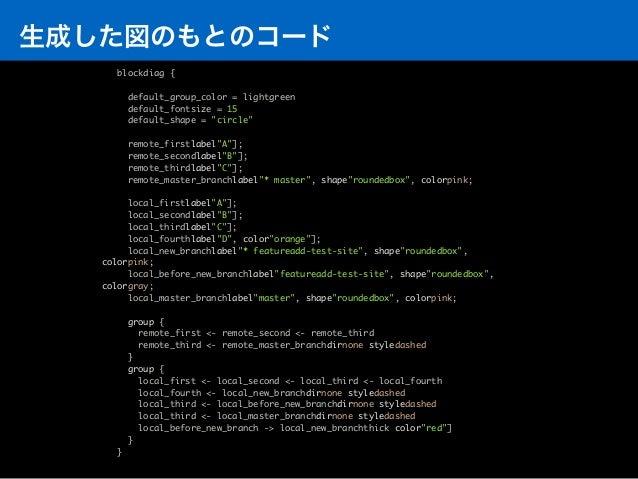 """生成した図のもとのコード blockdiag { default_group_color = lightgreen default_fontsize = 15 default_shape = """"circle"""" remote_firstlabel..."""