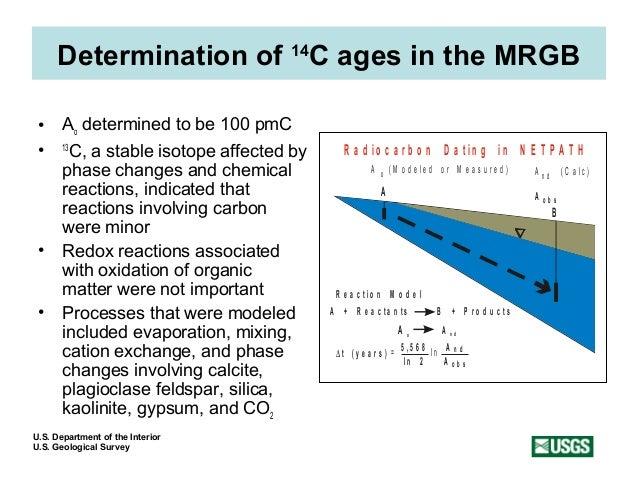 Radiocarbon dating isotopes albuquerque
