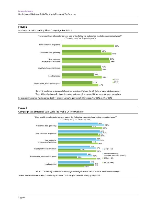 Forrester Consulting Use Behavioral Marketing To Up The Ante In The Age Of The Customer Page 10 Figure 8 Marketers Are Exp...
