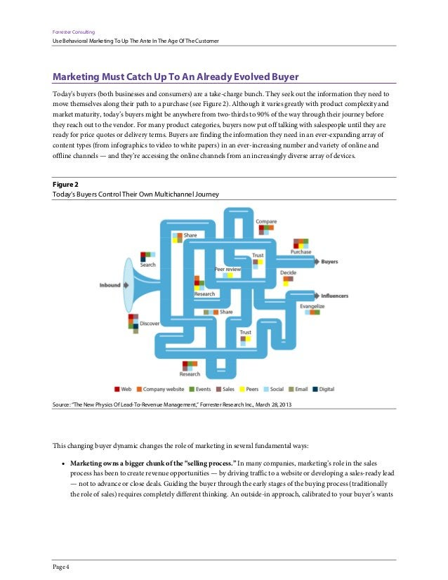 Forrester Consulting Use Behavioral Marketing To Up The Ante In The Age Of The Customer Page 4 Marketing Must Catch Up To ...
