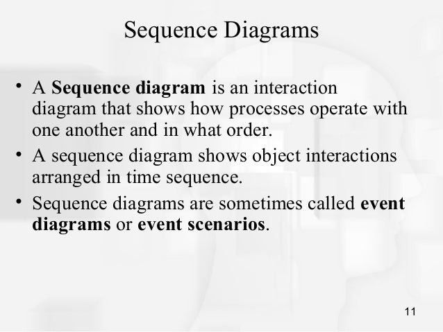 Sequence diagram benefits search for wiring diagrams use case diagram and sequence diagram rh slideshare net sequence diagram architecture state diagram ccuart Choice Image