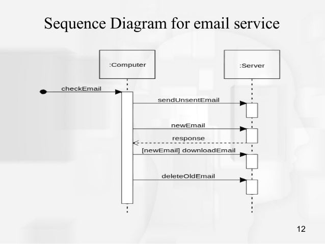 Use case diagram and sequence diagram 12 sequence diagram for email service ccuart Images