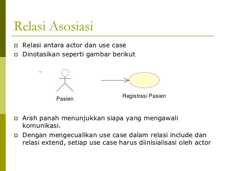 Use case diagram use case relasi include relasi extend relasi generalisasi 15 ccuart Choice Image