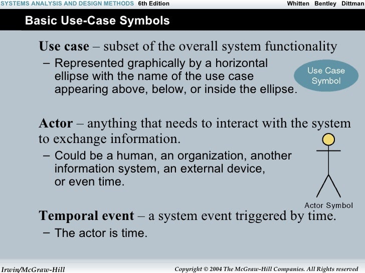 Ad Use Case Diagram