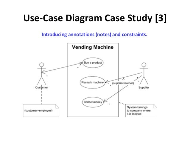 case diagram What is it originally developed by ivar jacobson when he was still at erickson, a use case diagram is a visual model that depicts key system functions accessed by.