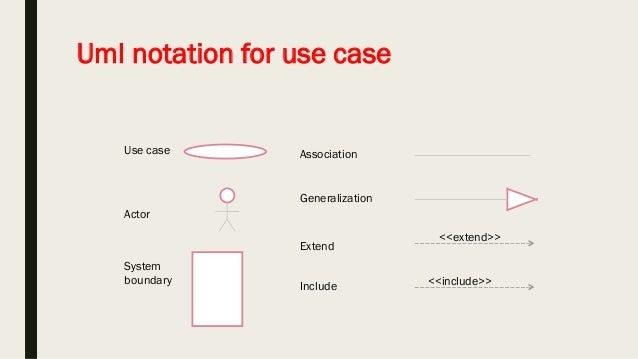 Use case diagrams uml notation ccuart Gallery