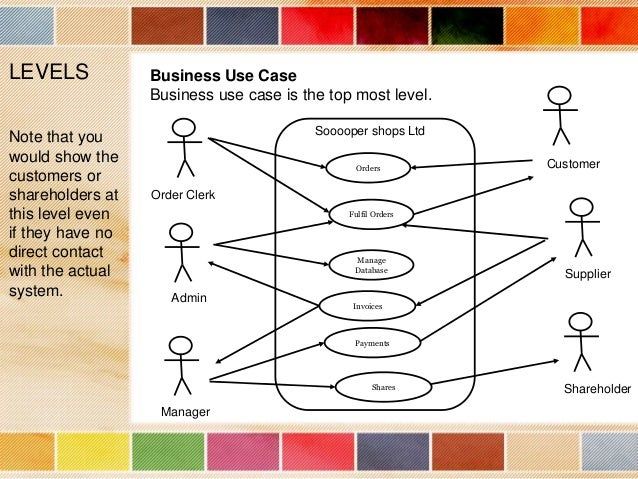 Use case diagrams 2014 levels ccuart Choice Image