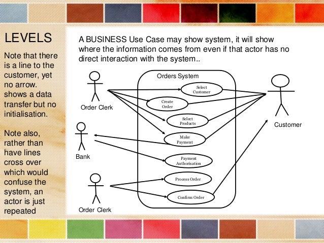 Use Case Diagrams 2014