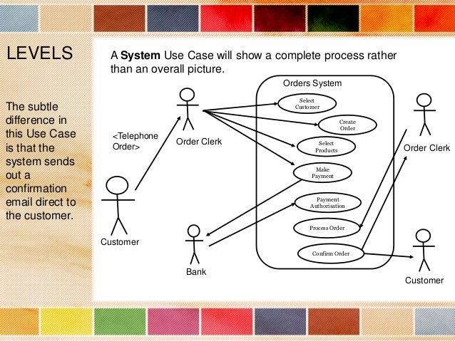 Use case diagrams 2014 levels a system use case ccuart Choice Image