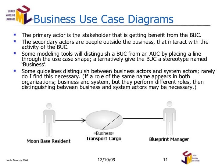 Use case and activity diagrams modeling notation business malvernweather Choice Image