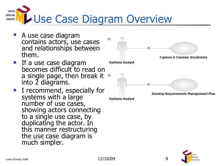 Use Case Diagram Symbols Ppt Diy Wiring Diagrams