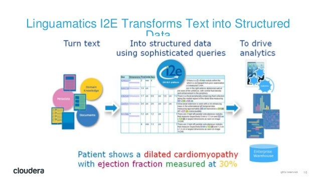 Use cases for NLP in Healthcare with Linguamatics