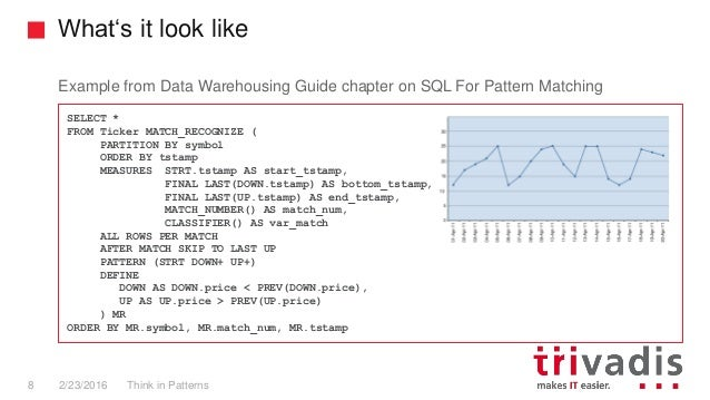 Use Cases Of Row Pattern Matching In Oracle 12c