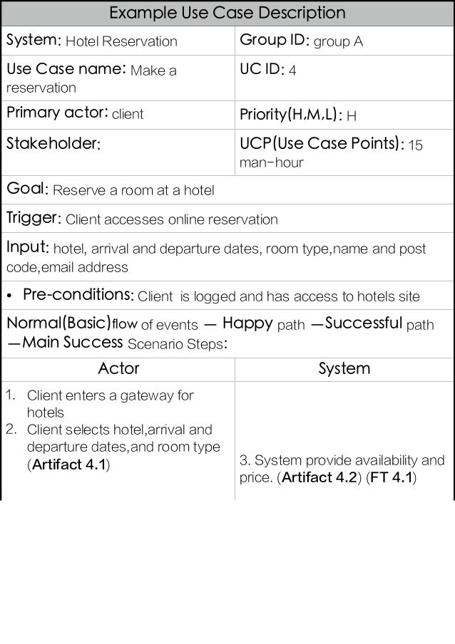 Example Use Case Description System: Hotel Reservation Group ID: Group A Use  Case Name ...