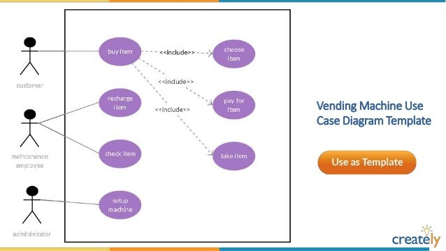 Use case diagram template this is an example of slide design under use case diagram templates by creately toneelgroepblik Choice Image