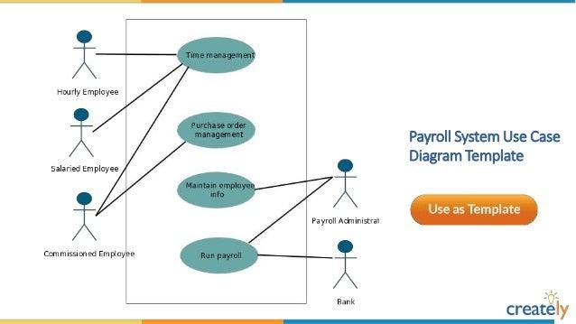 Uml Diagrams For Payroll System Uml Diagrams For Payroll Management