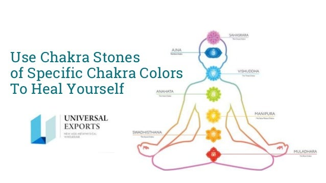 Chakra Colors And Attributes Worksheet Coloring Pages