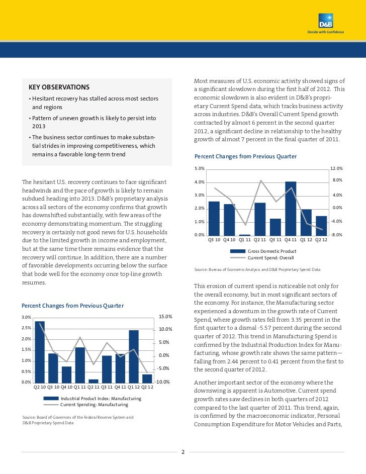 D&B Analysis | Flat Spot in US Economic Recovery (Fall 2012) Slide 2