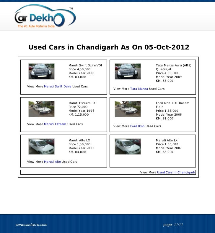 Used Car In India As On 04Oct2012
