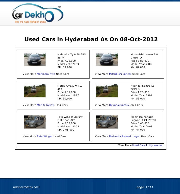 Used Cars in Hyderabad As On 08-Oct-2012                                                                Mahindra Xylo E8 A...