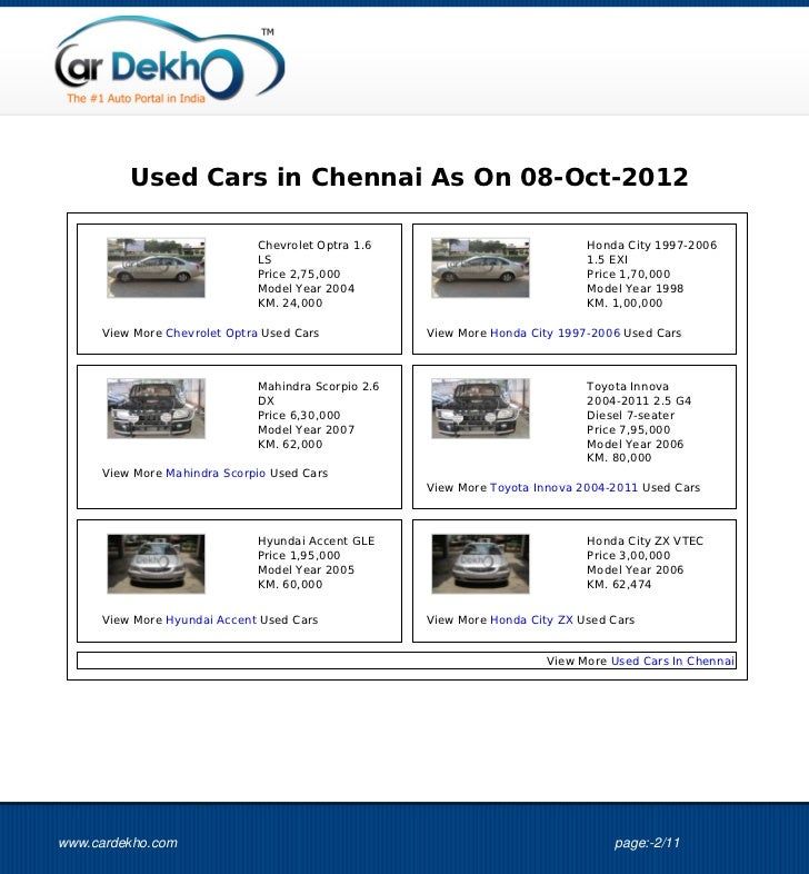 Used Cars in Chennai As On 08-Oct-2012                             Chevrolet Optra 1.6                             Honda C...