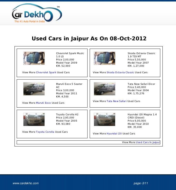 Used Cars in Jaipur As On 08-Oct-2012                              Chevrolet Spark Muzic                             Skoda...