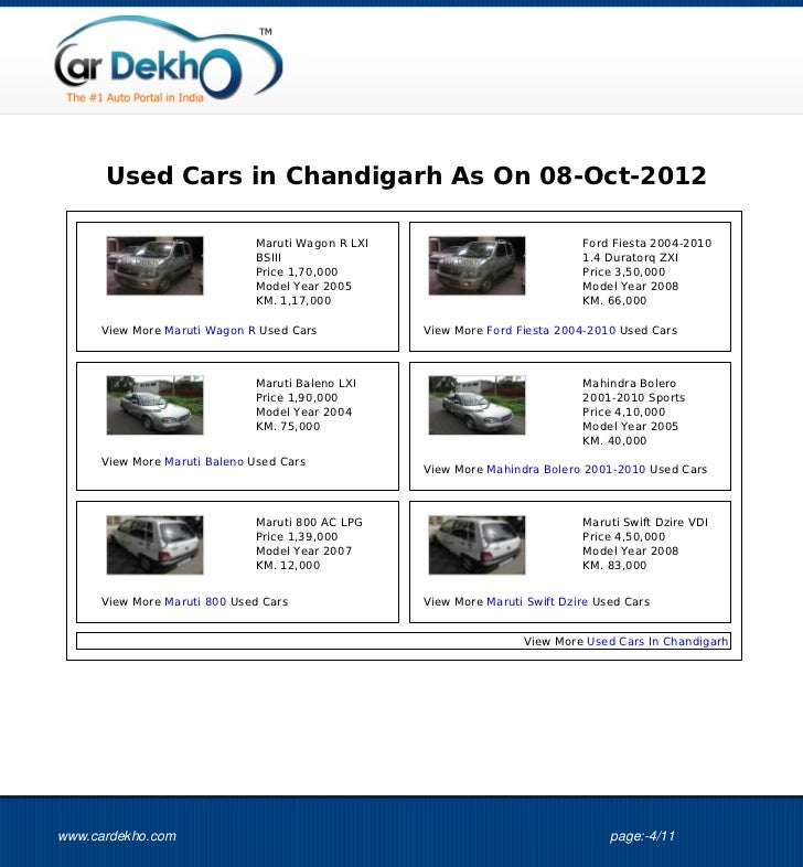 Used Cars in Chandigarh As On 08-Oct-2012                             Maruti Wagon R LXI                             Ford ...