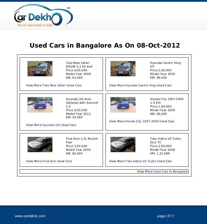 Used Cars in Bangalore As On 08-Oct-2012                              Tata New Safari                                   Hy...