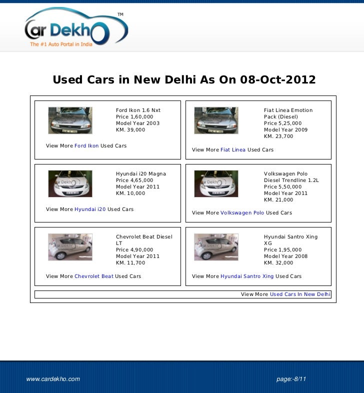 Used Cars in New Delhi As On 08-Oct-2012                              Ford Ikon 1.6 Nxt                                 Fi...