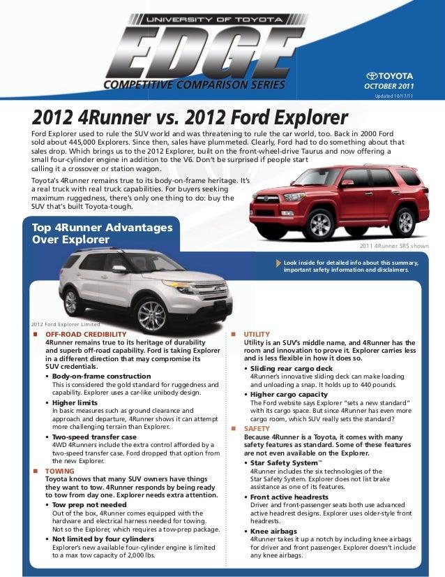 used 2012 4 runner vs used 2012 ford explorer north hollywood toyot rh slideshare net ford explorer 2015 manual ford explorer 2014 manual