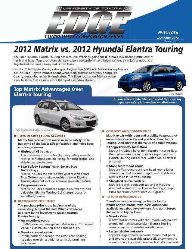 Hyundai Elentra Touring  Manu