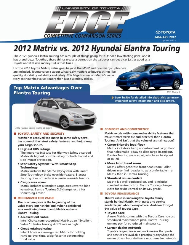 2012 Matrix Vs. 2012 Hyundai Elantra Touring Top Matrix Advantages Over  Elantra Touring The 2012 ...