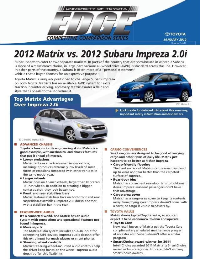 used 2012 matrix vs used 2012 subaru impreza 2 0i north hollywood to rh slideshare net 2012 subaru impreza factory service manual 2013 subaru impreza service manual