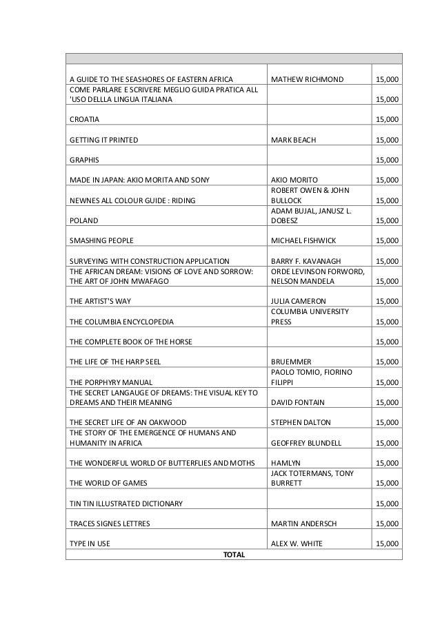 Used Books List