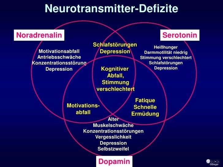 Neurotransmitter-Defizite  Noradrenalin                                            Serotonin                             S...