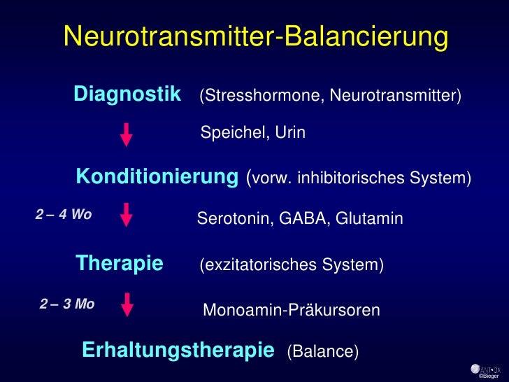 Neurotransmitter-Balancierung      Diagnostik (Stresshormone, Neurotransmitter)                    Speichel, Urin       Ko...