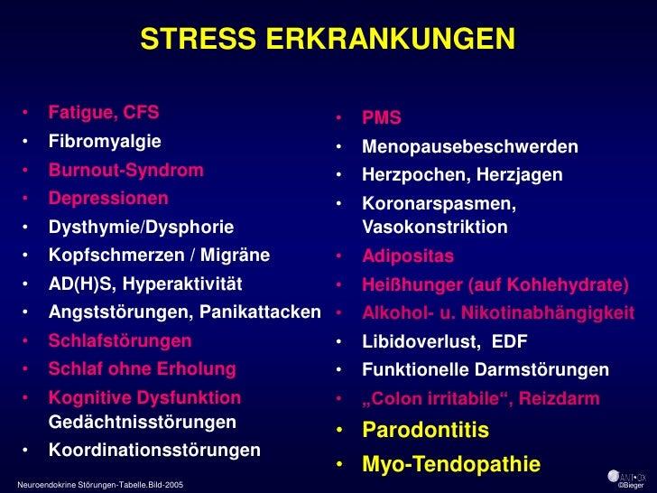STRESS ERKRANKUNGEN   •     Fatigue, CFS                          •   PMS  •     Fibromyalgie                          •  ...