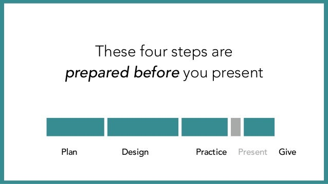 (with inspiration from the world's best presenters sprinkled throughout) Let's tackle the four steps… Seth Godin Andrew St...