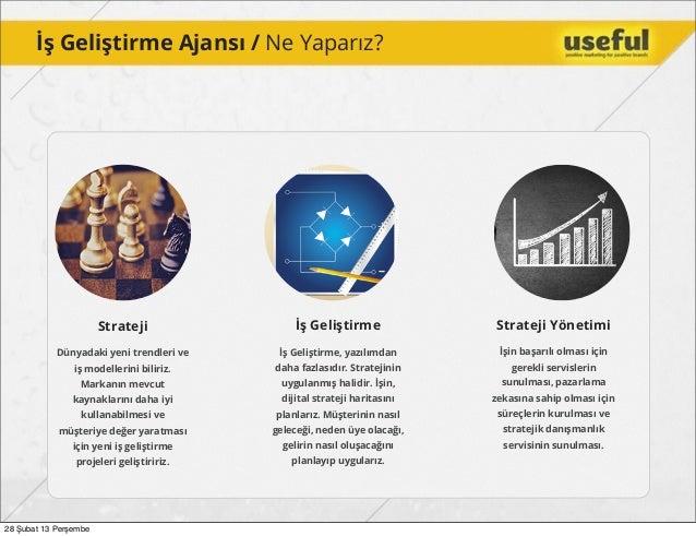 İş Geliştirme Ajansı / Ne Yaparız?                       Strateji                İş Geliştirme              Strateji Yönet...
