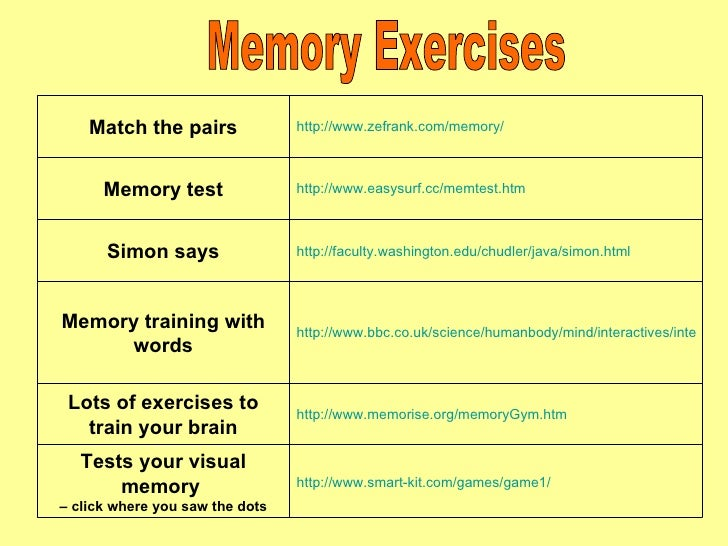 Memory Worksheets For Adults Healthfitnessbook – Visual Memory Worksheets