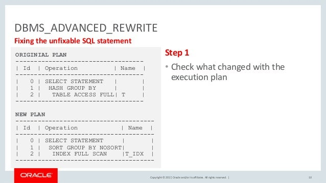 Copyright © 2017, Oracle and/or its affiliates. All rights reserved. | DBMS_ADVANCED_REWRITE 10 Fixing the unfixable SQL s...