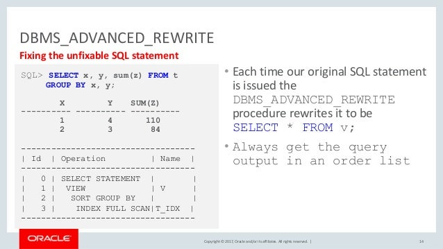 Copyright © 2017, Oracle and/or its affiliates. All rights reserved. | DBMS_ADVANCED_REWRITE 14 Fixing the unfixable SQL s...