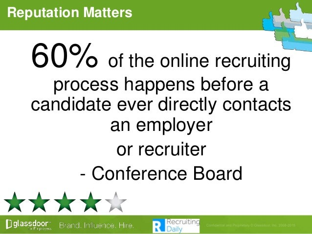 Recruiter like Marketer AB Test Your Job Descriptions – Recruiter Job Description