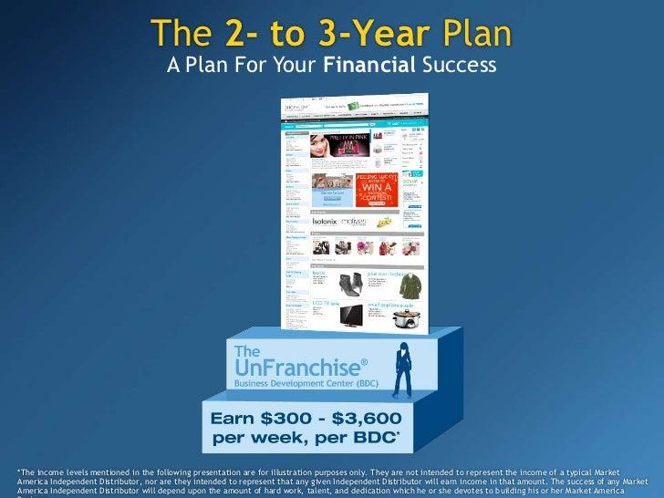 unfranchise business plan