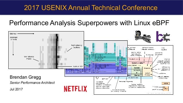 Performance Analysis Superpowers with Linux eBPF Brendan Gregg Senior Performance Architect Jul 2017 2017 USENIX Annual Te...