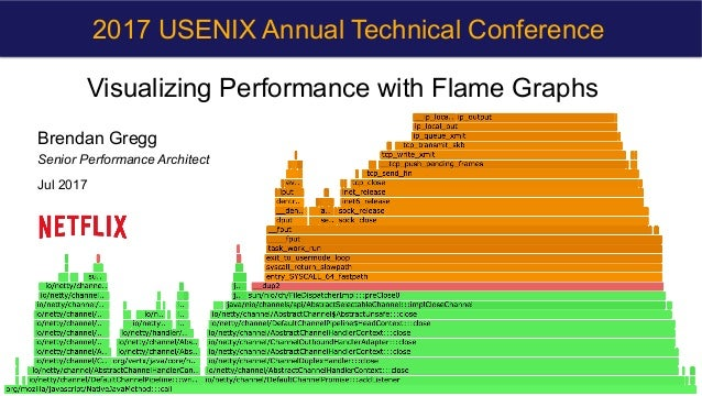 Visualizing Performance with Flame Graphs Brendan Gregg Senior Performance Architect Jul 2017 2017 USENIX Annual Technical...
